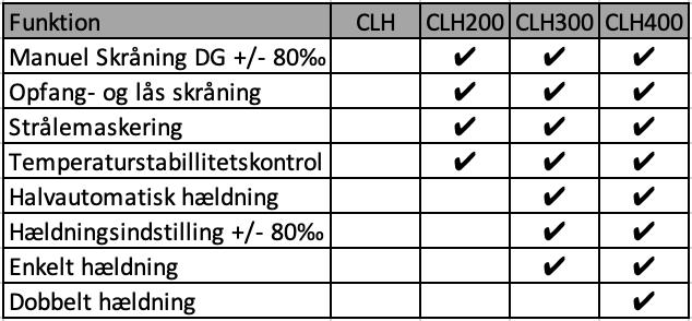 https://www.laserteknik.dk/wp-content/uploads/2018/12/skaermbillede-2018-12-21-kl-15-30-12.png